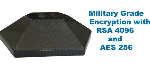 Military Encryption by RSA 4096 bit and AES 256